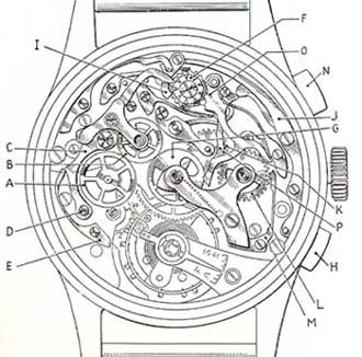 chronograph movement